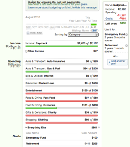 Mint.com Budget