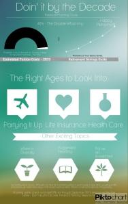 bGr Decades Infographic