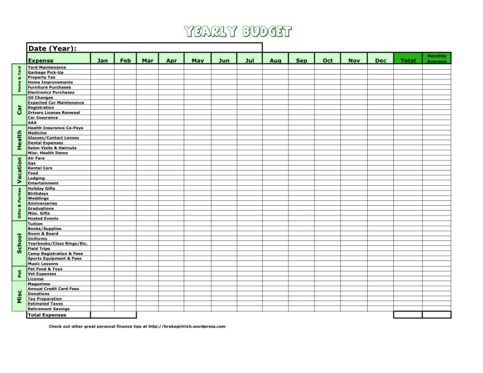 Budget 101 yearly budget brokegirlrich for Annual household budget template
